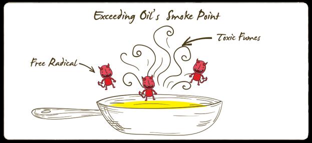 smoke_point