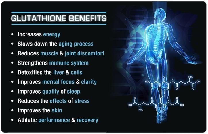 glutathione-benefits-riboceine
