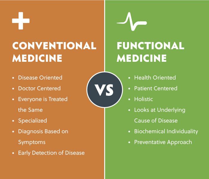 Functional-Medicine-VS-Conventional-Medicine-1